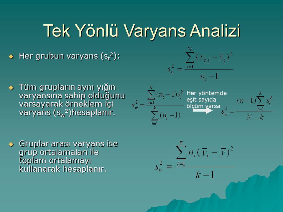 Tek Yönlü Varyans Analizi