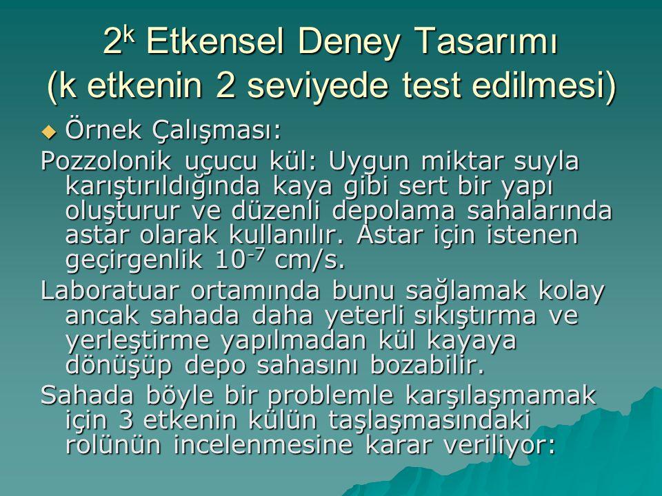 2k Etkensel Deney Tasarımı (k etkenin 2 seviyede test edilmesi)