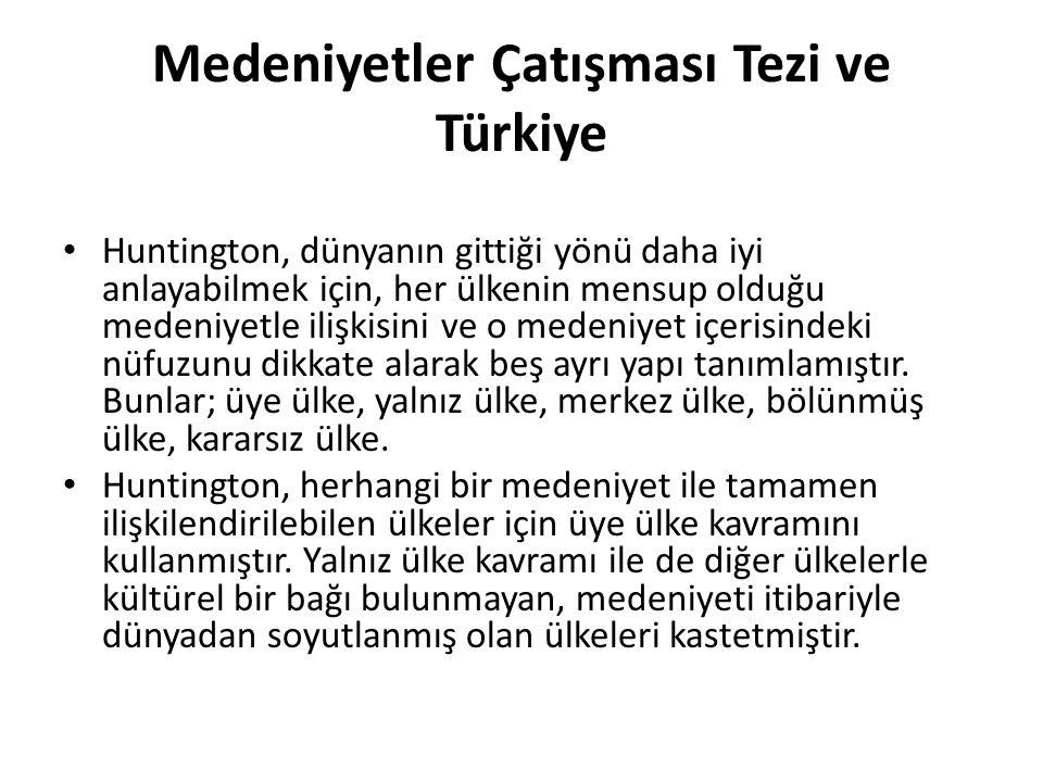 Medeniyetler Çatışması Tezi ve Türkiye
