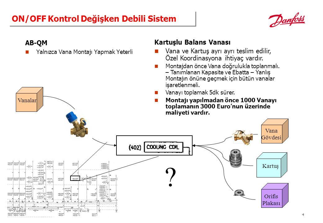ON/OFF Kontrol Değişken Debili Sistem