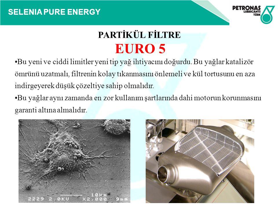 PARTİKÜL FİLTRE EURO 5.