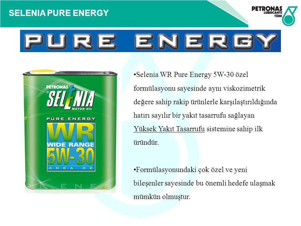 Selenia WR Pure Energy 5W-30 özel formülasyonu sayesinde aynı viskozimetrik değere sahip rakip ürünlerle karşılaştırıldığında hatırı sayılır bir yakıt tasarrufu sağlayan Yüksek Yakıt Tasarrufu sistemine sahip ilk üründür.