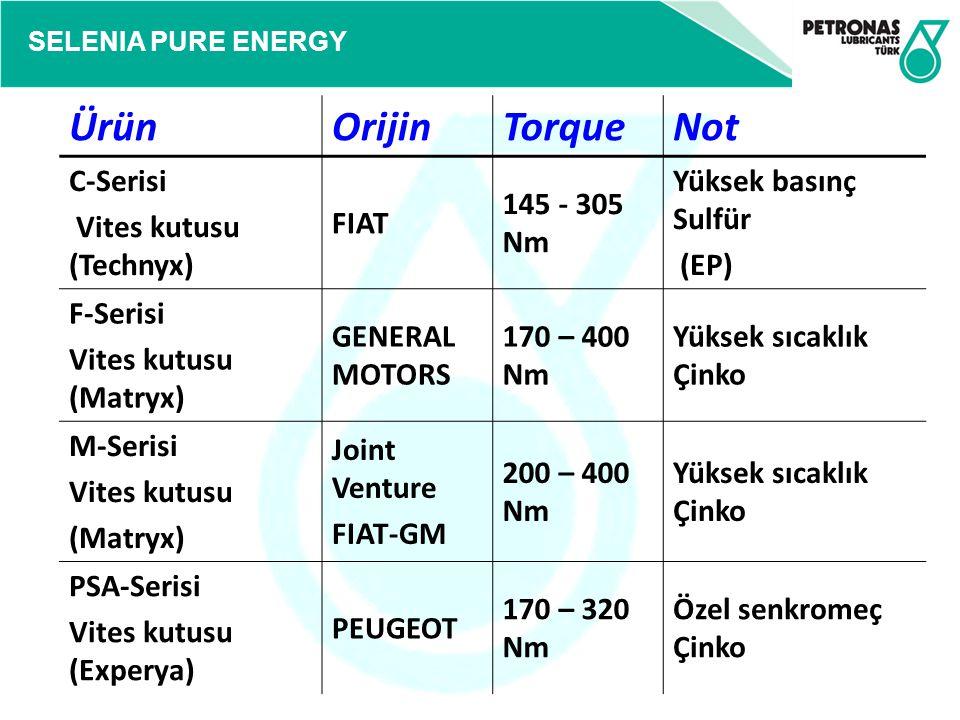 Ürün Orijin Torque Not C-Serisi Vites kutusu (Technyx) FIAT