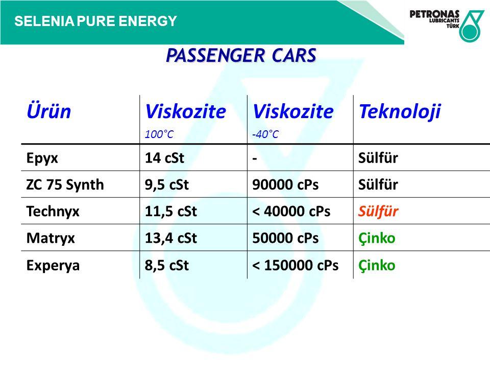 Ürün Viskozite Teknoloji PASSENGER CARS Epyx 14 cSt - Sülfür