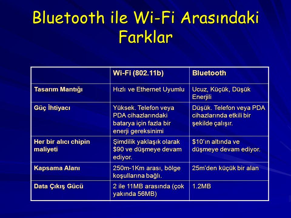 Bluetooth ile Wi-Fi Arasındaki Farklar