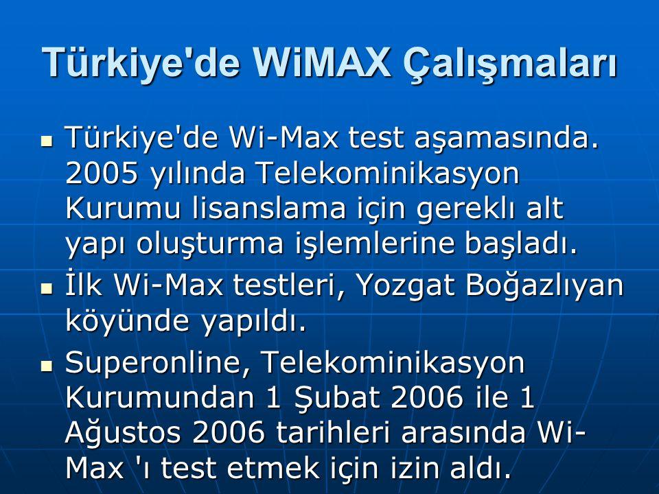 Türkiye de WiMAX Çalışmaları