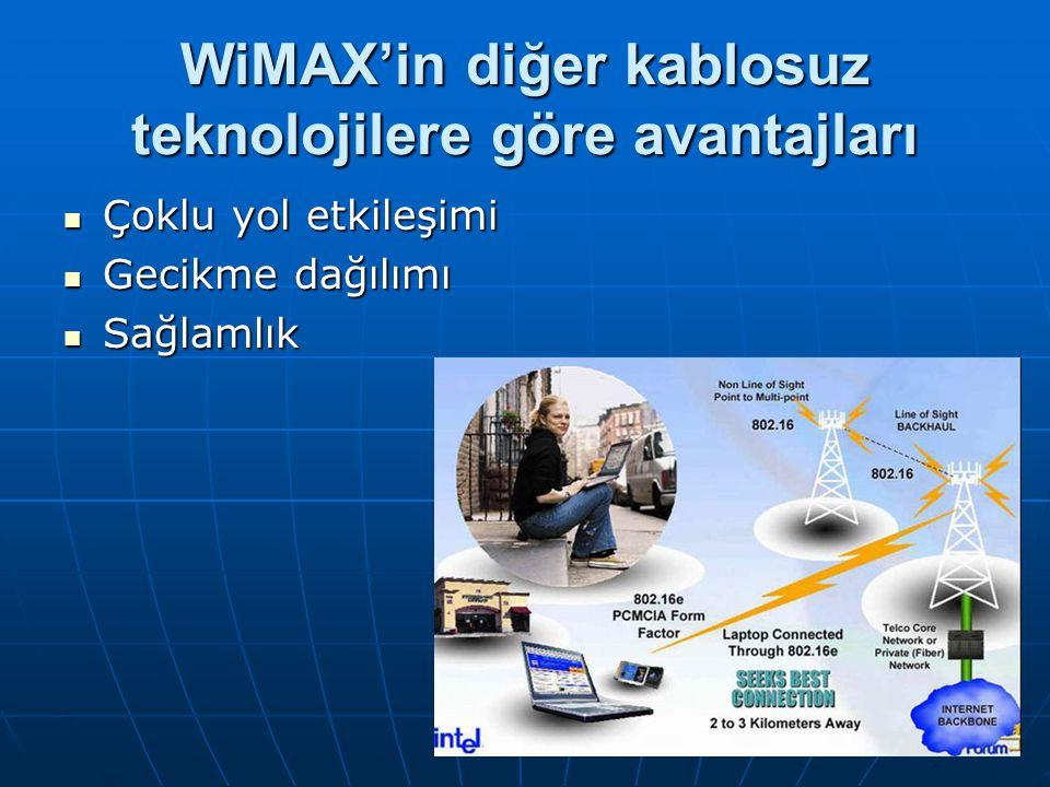 WiMAX'in diğer kablosuz teknolojilere göre avantajları