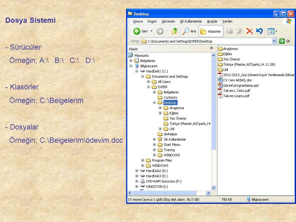 Dosya Sistemi Sürücüler. Örneğin; A:\ B:\ C:\ D:\ Klasörler. Örneğin; C:\Belgelerim. Dosyalar.