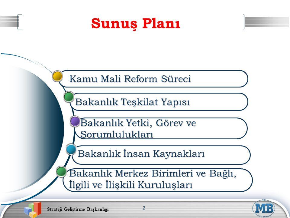 Sunuş Planı Kamu Mali Reform Süreci Bakanlık Teşkilat Yapısı