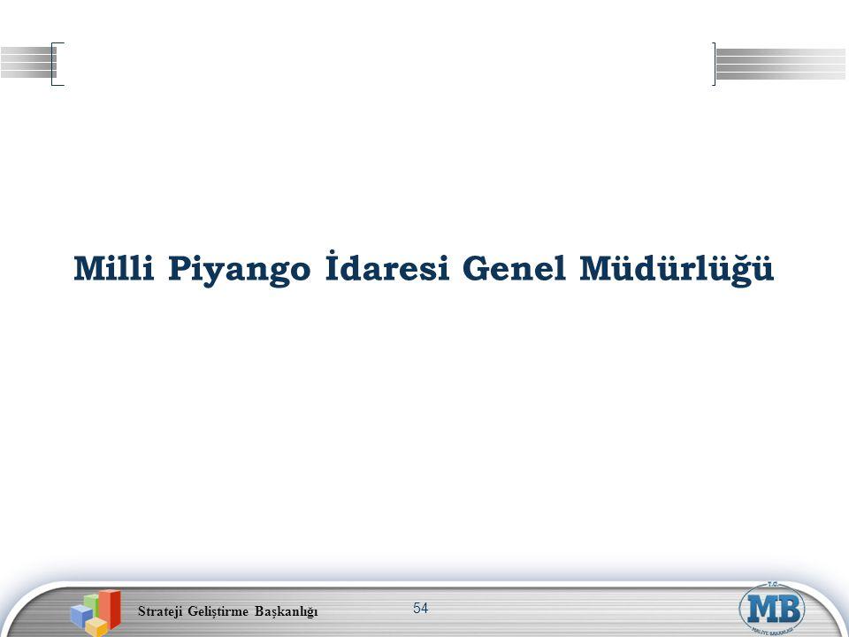 Milli Piyango İdaresi Genel Müdürlüğü