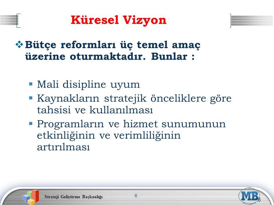 Küresel Vizyon Bütçe reformları üç temel amaç üzerine oturmaktadır. Bunlar : Mali disipline uyum.