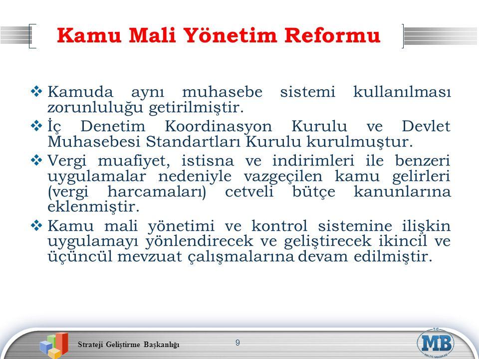 Kamu Mali Yönetim Reformu