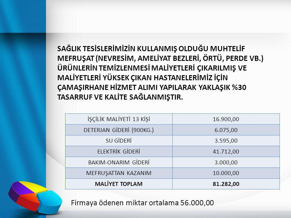 Firmaya ödenen miktar ortalama 56.000,00