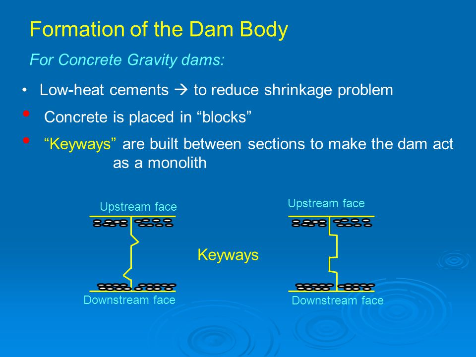 Formation of the Dam Body