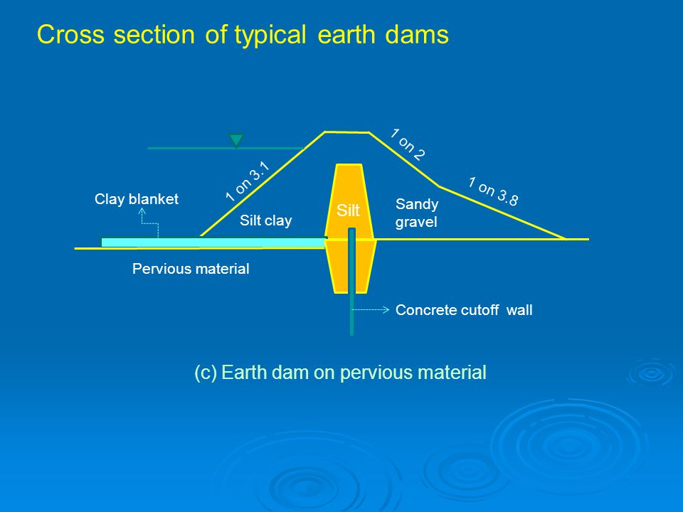 (c) Earth dam on pervious material