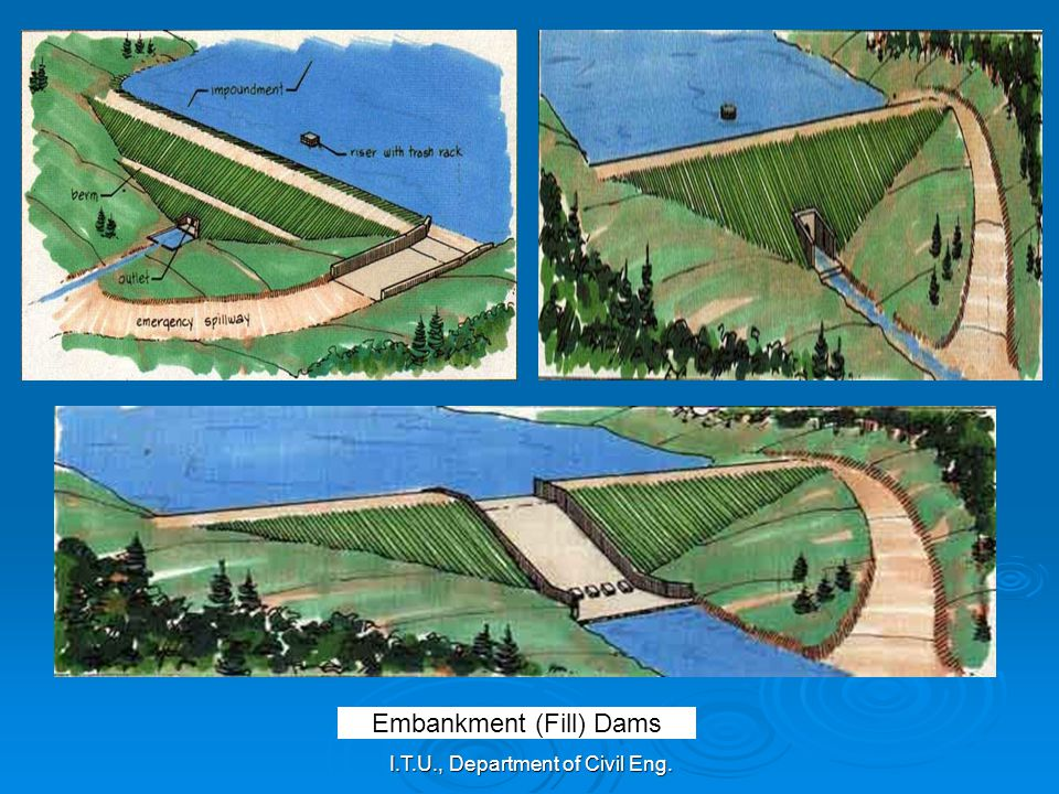 Embankment (Fill) Dams