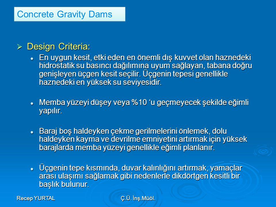 Concrete Gravity Dams Design Criteria: