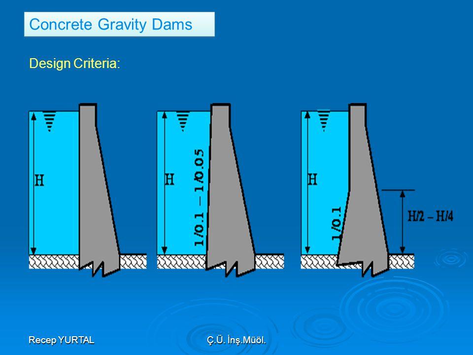 Concrete Gravity Dams Design Criteria: Recep YURTAL Ç.Ü. İnş.Müöl.