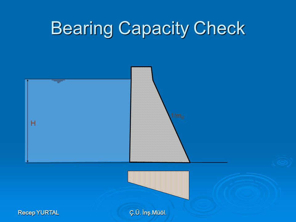 Bearing Capacity Check