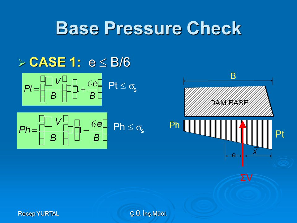 Base Pressure Check CASE 1: e  B/6 Ph  s Pt ΣV B Ph DAM BASE e