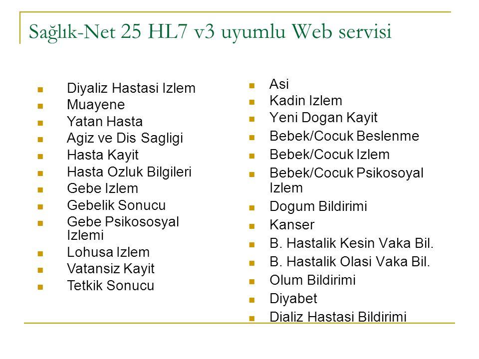 Sağlık-Net 25 HL7 v3 uyumlu Web servisi