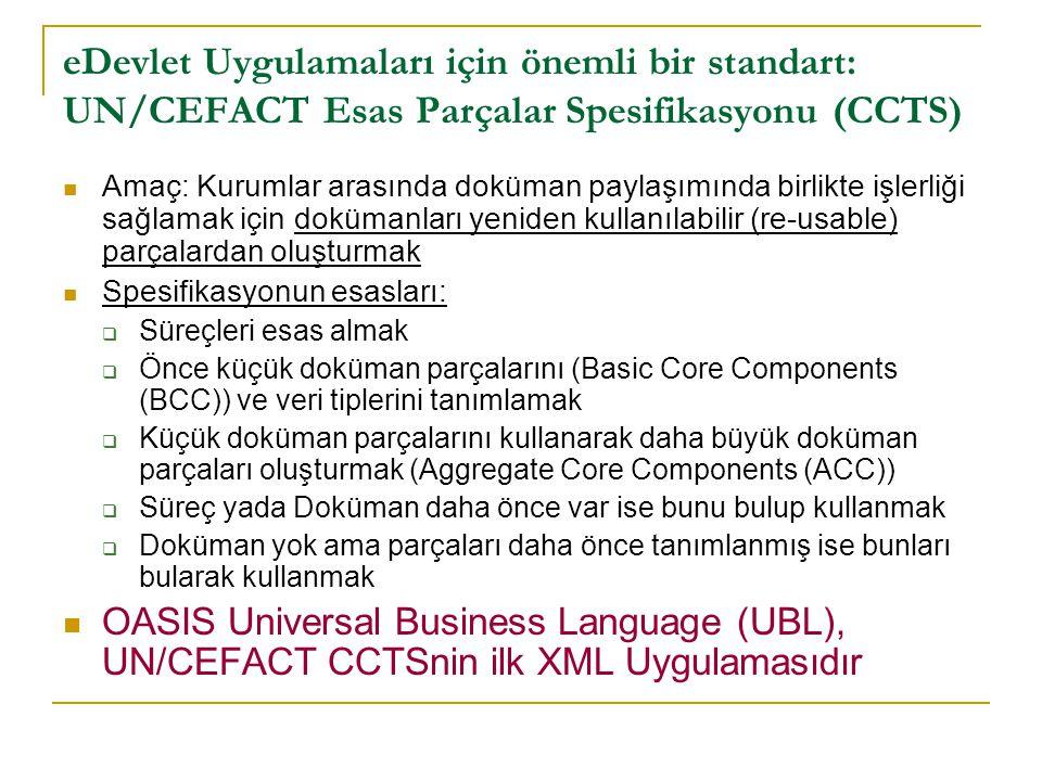 eDevlet Uygulamaları için önemli bir standart: UN/CEFACT Esas Parçalar Spesifikasyonu (CCTS)