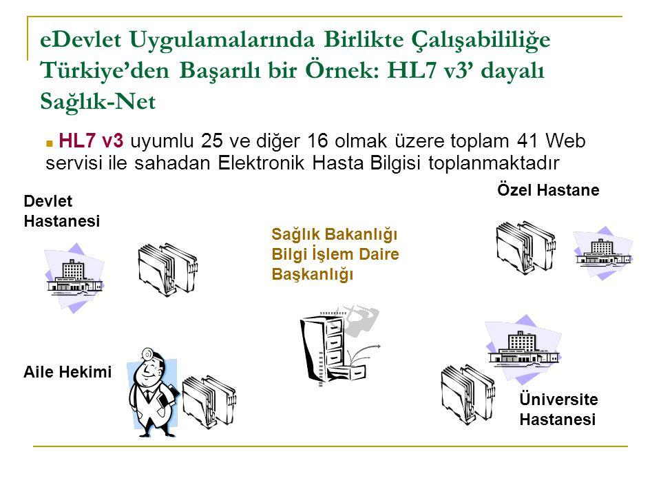 eDevlet Uygulamalarında Birlikte Çalışabililiğe Türkiye'den Başarılı bir Örnek: HL7 v3' dayalı Sağlık-Net