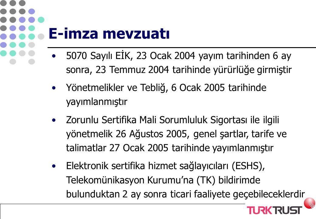 E-imza mevzuatı 5070 Sayılı EİK, 23 Ocak 2004 yayım tarihinden 6 ay sonra, 23 Temmuz 2004 tarihinde yürürlüğe girmiştir.