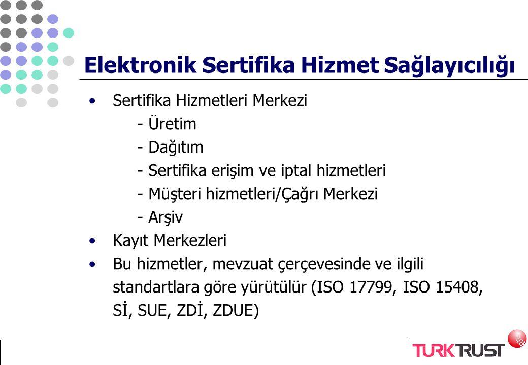 Elektronik Sertifika Hizmet Sağlayıcılığı