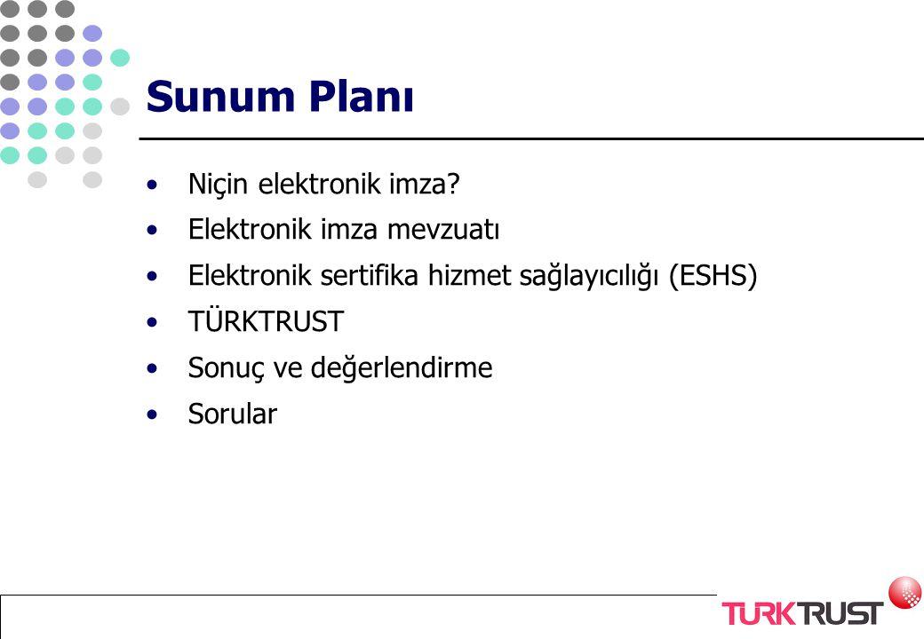 Sunum Planı Niçin elektronik imza Elektronik imza mevzuatı