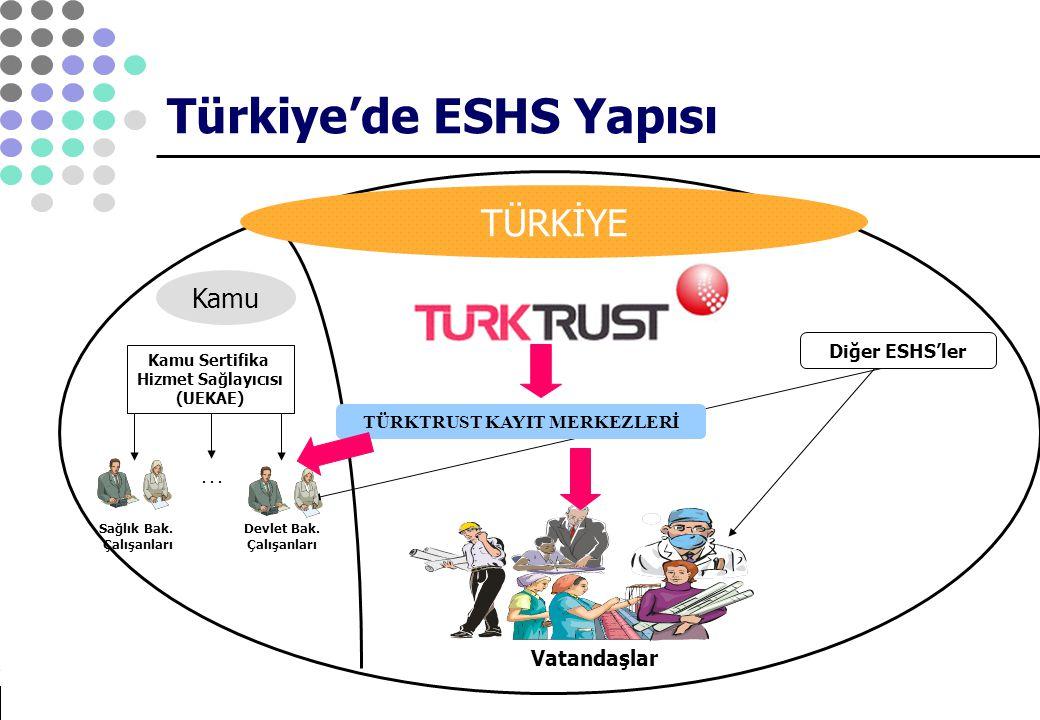 Türkiye'de ESHS Yapısı