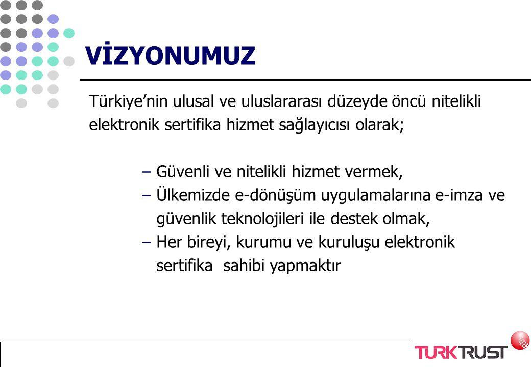 VİZYONUMUZ Türkiye'nin ulusal ve uluslararası düzeyde öncü nitelikli elektronik sertifika hizmet sağlayıcısı olarak;