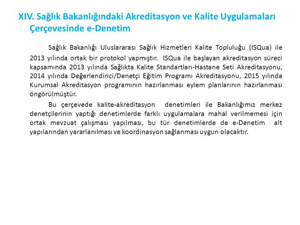 XIV. Sağlık Bakanlığındaki Akreditasyon ve Kalite Uygulamaları Çerçevesinde e-Denetim