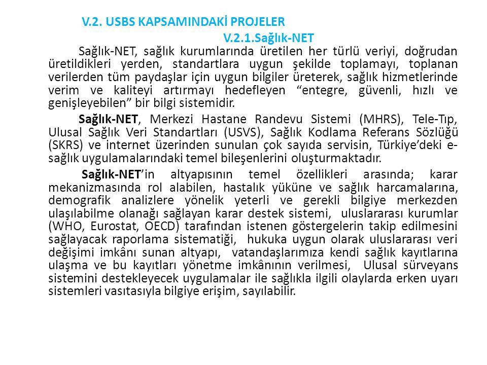 V. 2. USBS KAPSAMINDAKİ PROJELER V. 2. 1