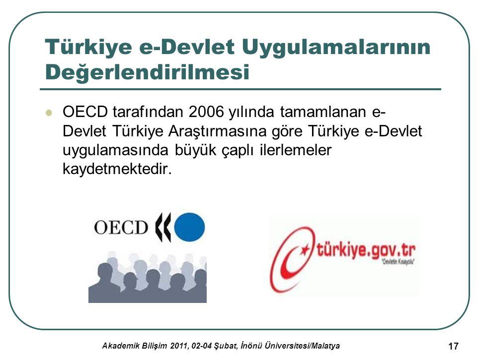 Türkiye e-Devlet Uygulamalarının Değerlendirilmesi
