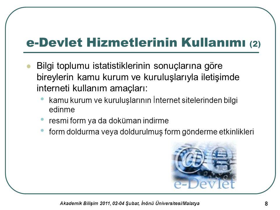 e-Devlet Hizmetlerinin Kullanımı (2)
