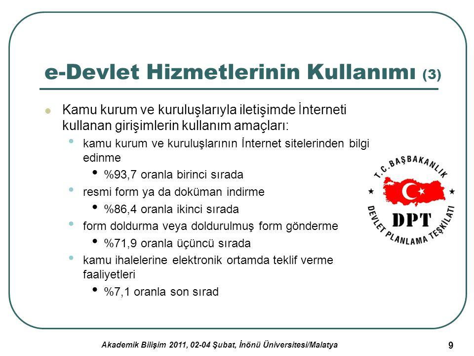 e-Devlet Hizmetlerinin Kullanımı (3)