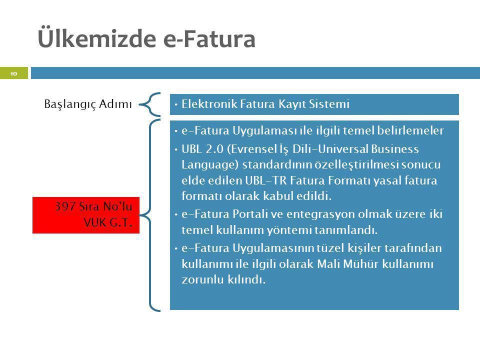 Ülkemizde e-Fatura Başlangıç Adımı Elektronik Fatura Kayıt Sistemi