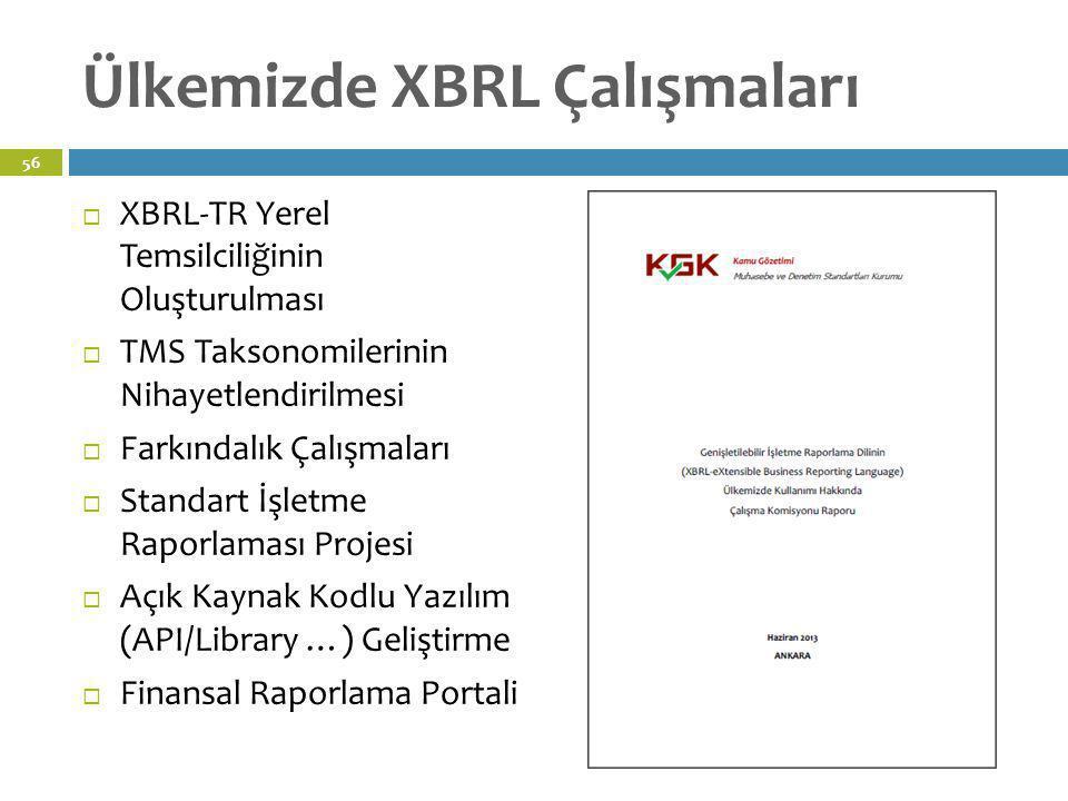 Ülkemizde XBRL Çalışmaları