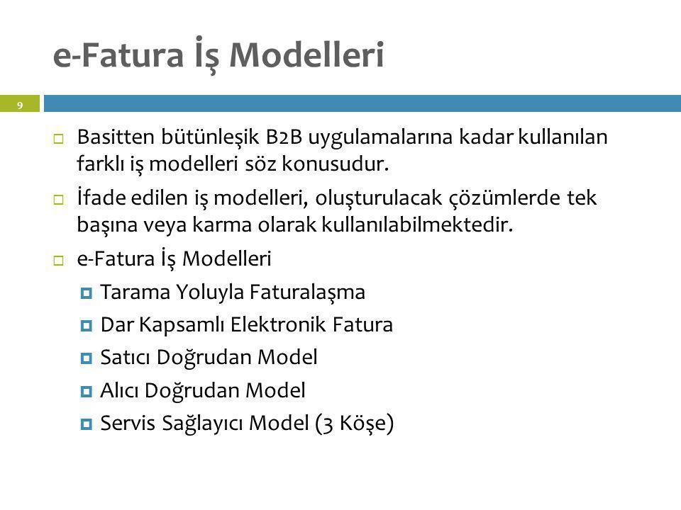 e-Fatura İş Modelleri Basitten bütünleşik B2B uygulamalarına kadar kullanılan farklı iş modelleri söz konusudur.