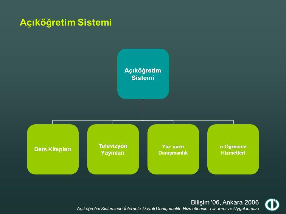 Açıköğretim Sistemi Bilişim '06, Ankara 2006