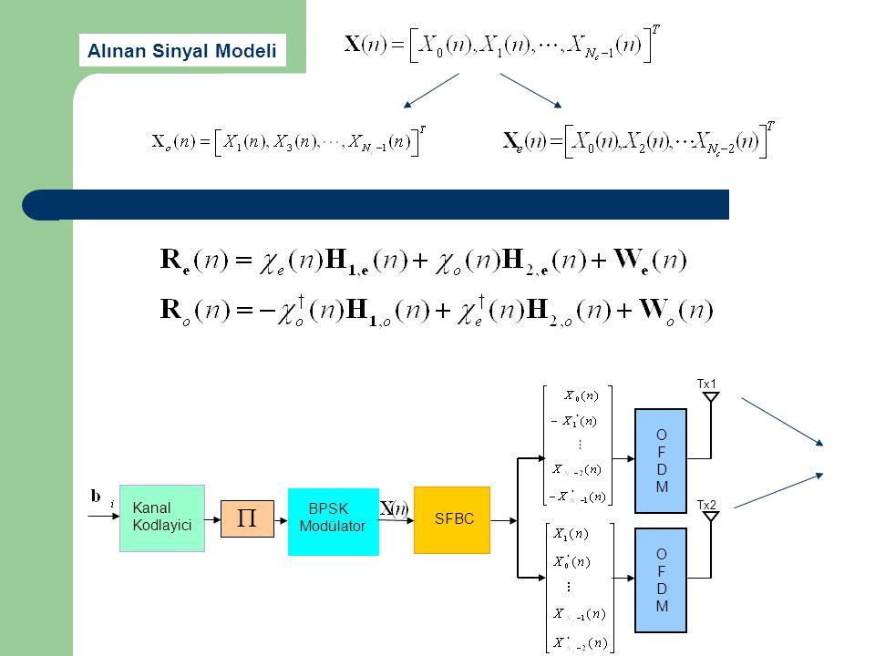  Alınan Sinyal Modeli O F D M Kanal Kodlayici BPSK Modülator SFBC O F