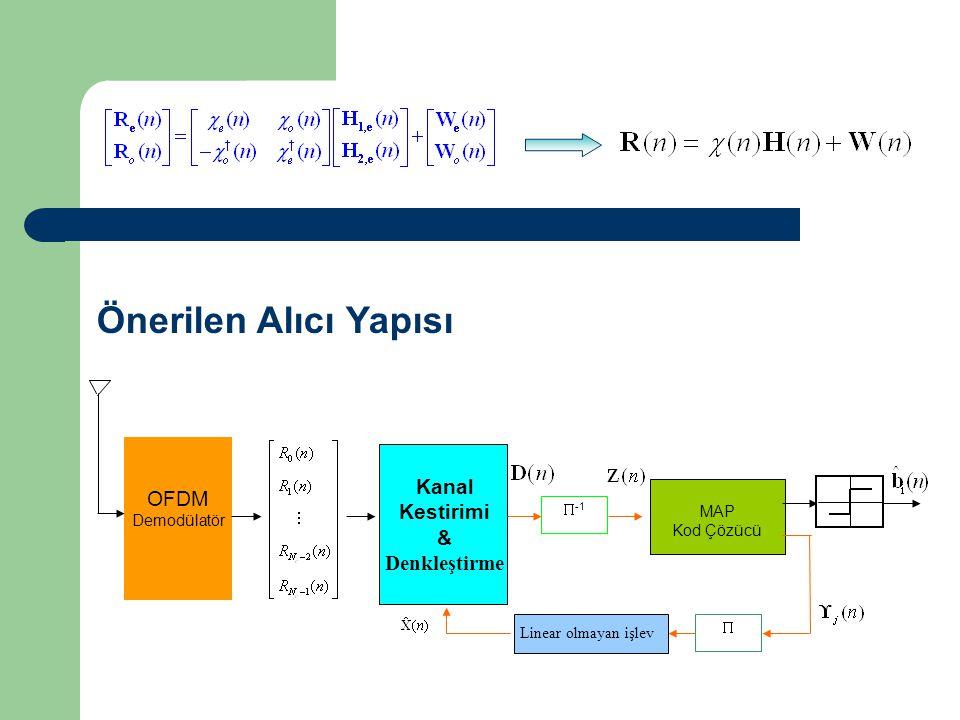 Önerilen Alıcı Yapısı Kanal OFDM Kestirimi & Denkleştirme MAP