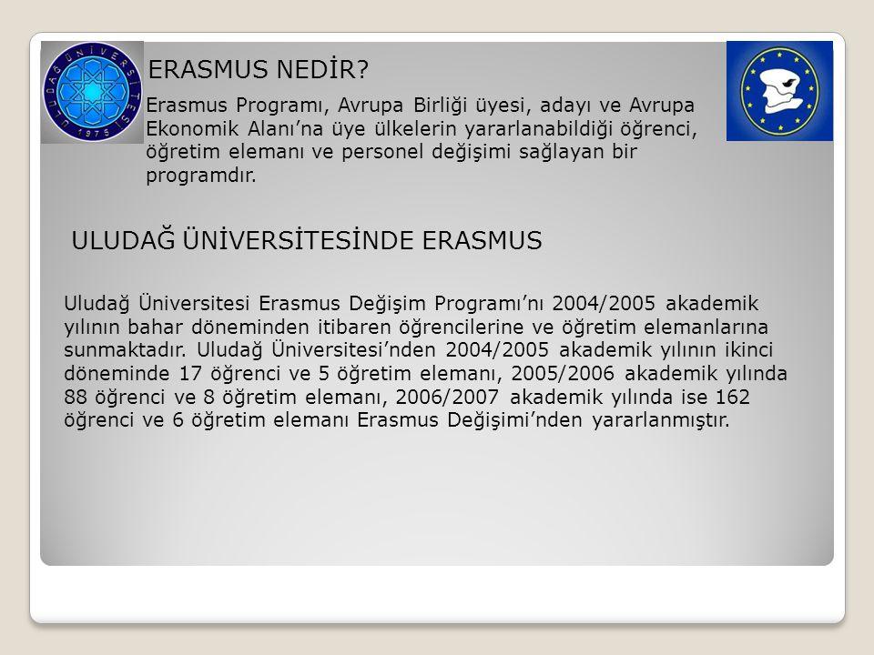 ULUDAĞ ÜNİVERSİTESİNDE ERASMUS