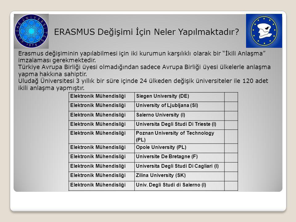 ERASMUS Değişimi İçin Neler Yapılmaktadır