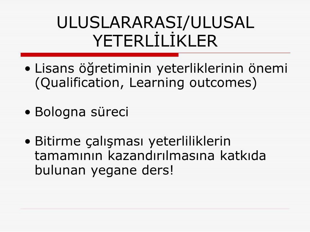 ULUSLARARASI/ULUSAL YETERLİLİKLER