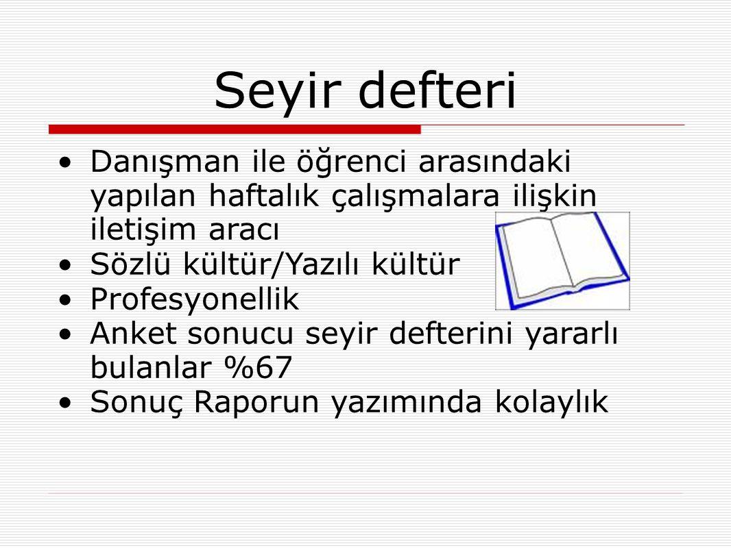 Seyir defteri Danışman ile öğrenci arasındaki yapılan haftalık çalışmalara ilişkin iletişim aracı. Sözlü kültür/Yazılı kültür.