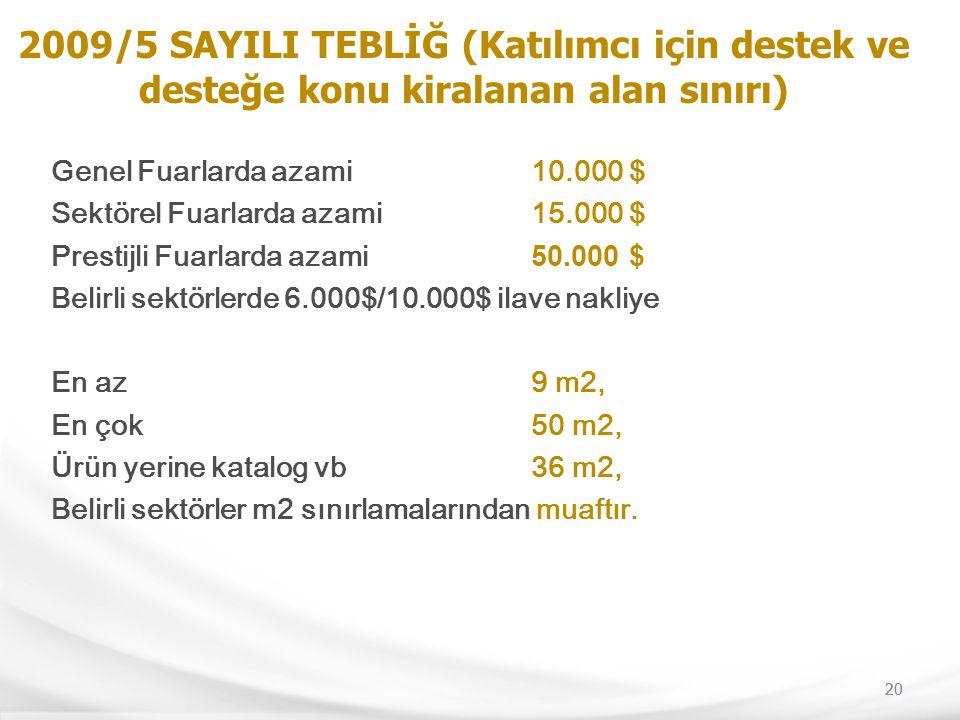 2009/5 SAYILI TEBLİĞ (Katılımcı için destek ve desteğe konu kiralanan alan sınırı)