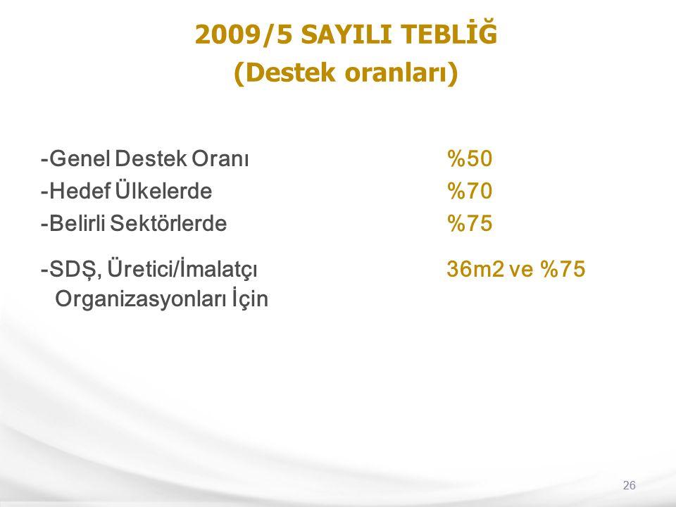2009/5 SAYILI TEBLİĞ (Destek oranları)