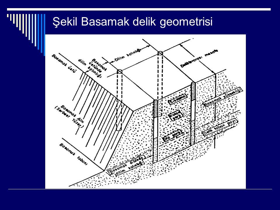Şekil Basamak delik geometrisi
